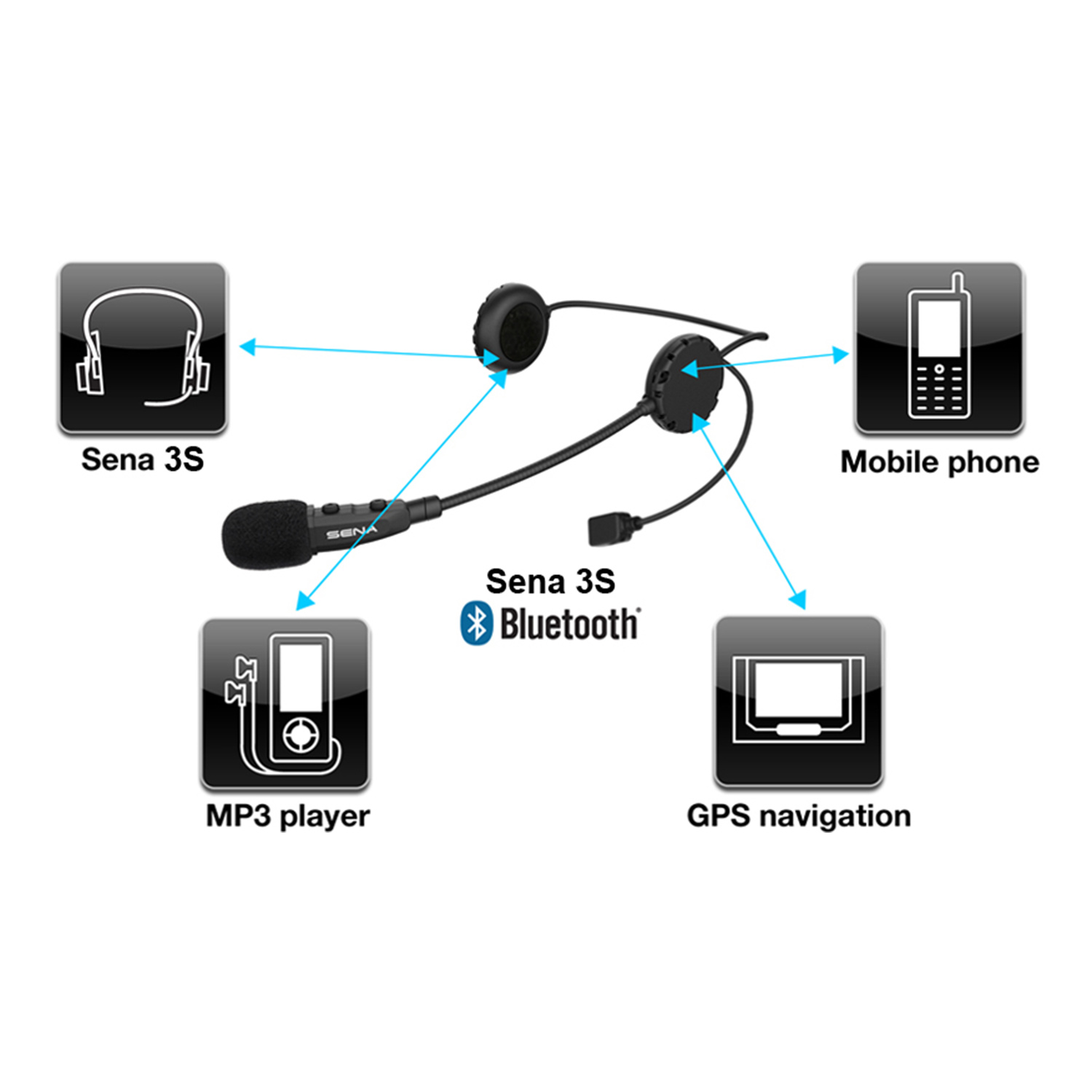 sena 3s b bluetooth headset intercom for scooters motorcycles open face helmet ebay. Black Bedroom Furniture Sets. Home Design Ideas